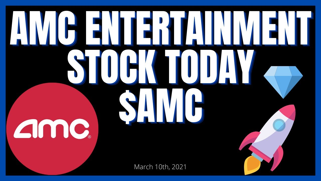 AMC Stock Price | New Global Financial Trends