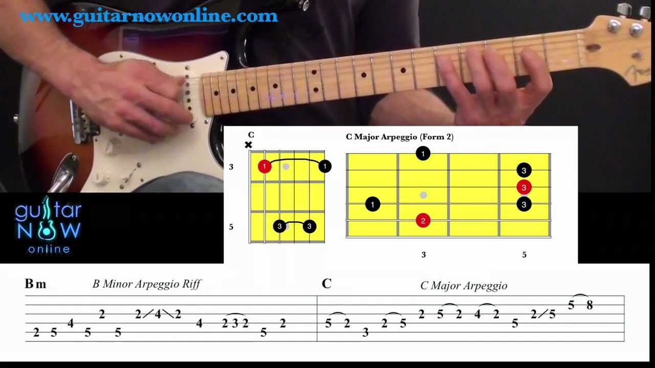 Learn How To Connect Chords, Scales, Arpeggios and Licks. Intermediate Guitar Lesson - YouTube