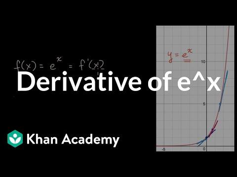 Derivative of e^x