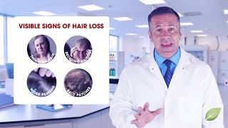 Hair Loss Treatment for Men & Women - DHT Blocker Shampoo & Conditioner