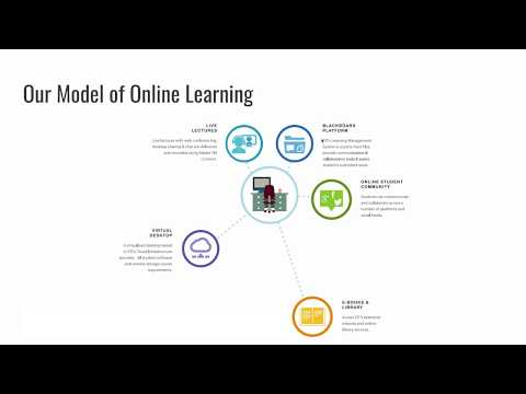 Online Distance Education in Cork Institute of Technology