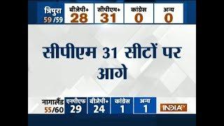 Tripura, Meghalaya, Nagaland Election Results: Trends show CPM winning on 31 seats in Tripura