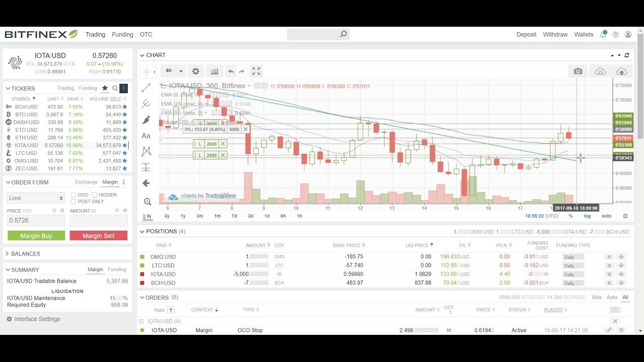 prekybos algoritminės prekybos strategijos mcx prekių prekybos sistema