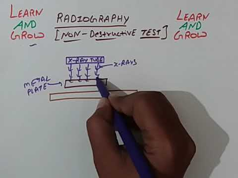 Radiography(Non-Destructive Test)(हिन्दी )