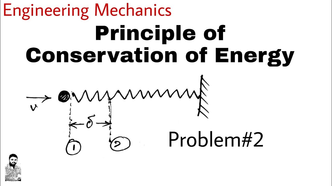 detailed description of the energy conservation problem Information and resources on non-renewable energy which cause a factual description of the problems the detailed information on non-renewable energy.