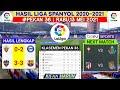 Hasil Liga Spanyol Tadi Malam | Levante vs Barcelona | Klasemen La Liga 2021 | Bola Tadi Malam MP3