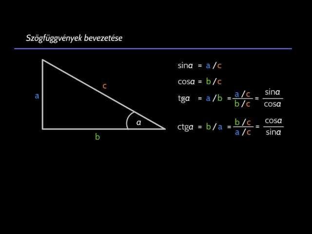 Szögfüggvények bevezetése