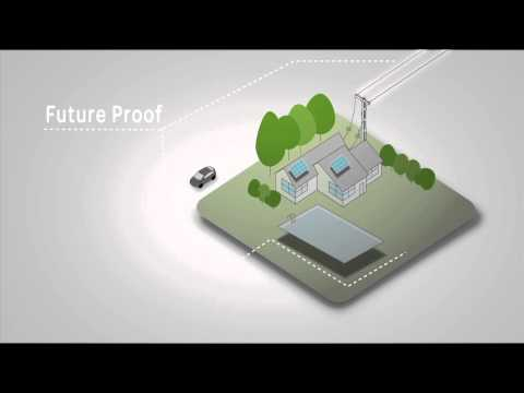 Canadian Energy™ - Grid-tie, Off-grid and Backup Power Inverters