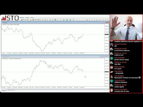 Gold e TBond non parlano la stessa lingua di Wall Street