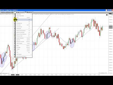Learn To Trade With Price Action Special Edition