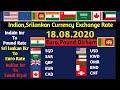Srilanka,India exchange rate today, exchange rate, exchange rate today srilanka,India & all country