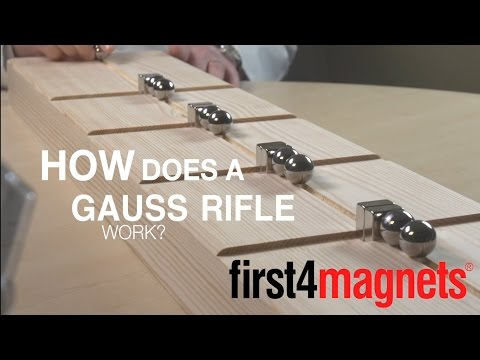 How does a Gauss rifle work?