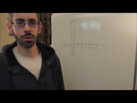 Drawing Lines By Plotting Points : Straight line graphs lesson drawing lines by plotting points