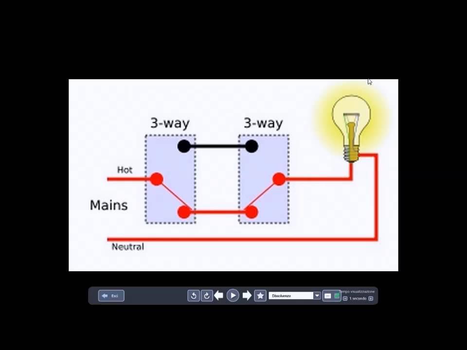 Schema Elettrico Za2 Came : L impianto elettrico civile il deviatore youtube