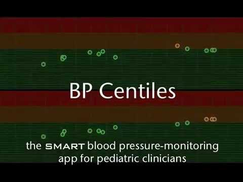 Smart Blood Pressure Centiles Youtube