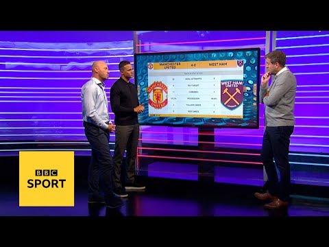 #MOTD Analysis: Manchester United 4-0 West Ham - BBC Sport