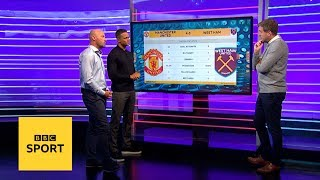 #motd analysis: manchester united 4-0 west ham - bbc sport