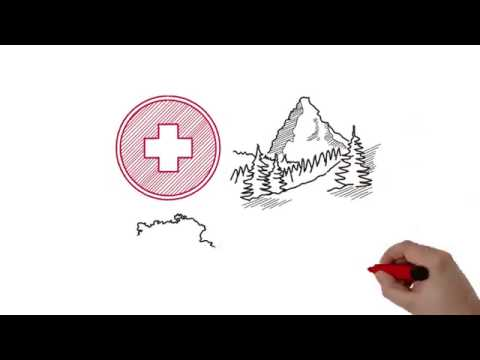 Switzerland Animated!