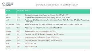 9 SIP-Erweiterungen - 1 Einführung