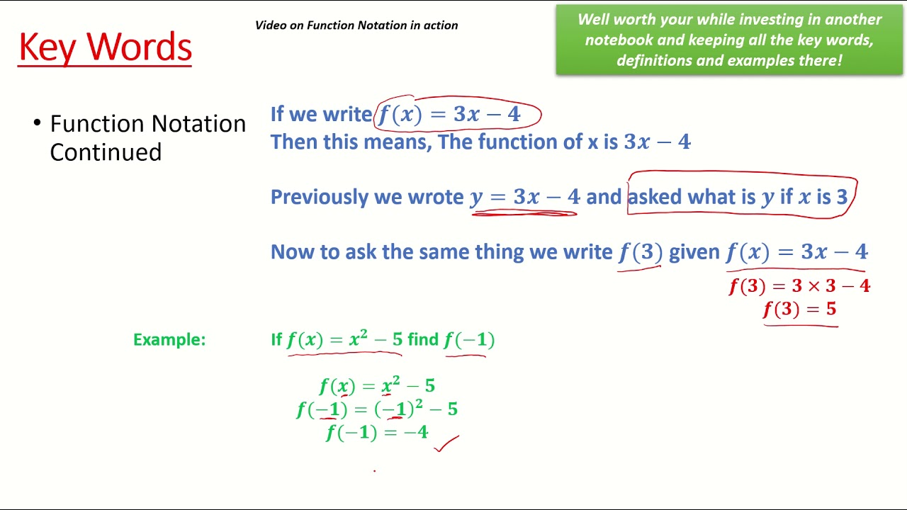 Function Notation in Action - how to use it