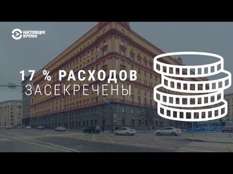 Чем занимается Федеральная служба безопасности России?