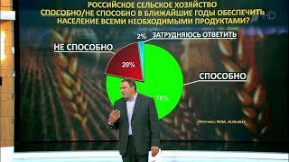Время покажет - Фальсификация продуктов, ситуация в сельском хозяйстве (15.09.2015)