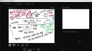 [LINC+사업단] 경남대학교 웹 소설 공모전 심화 특…