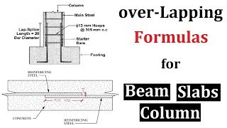 Steel bar Over lapping formula for beam, column, slab