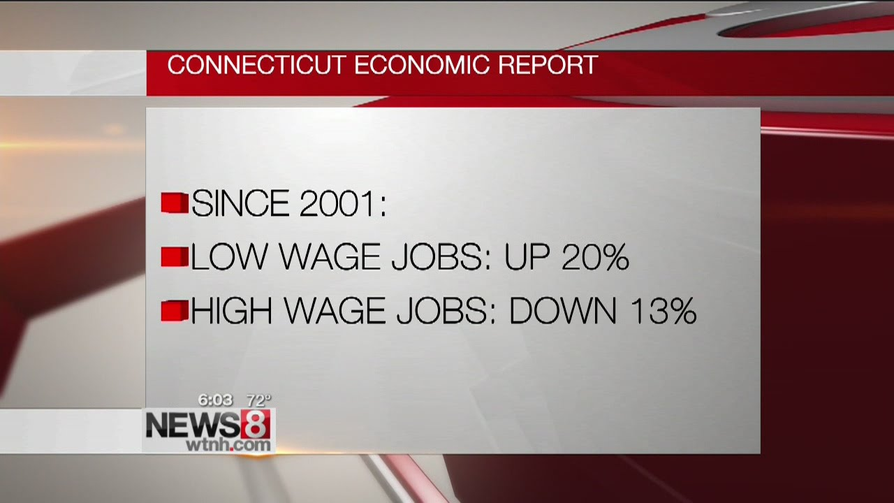 low wage jobs up high wage jobs down in connecticut low wage jobs up high wage jobs down in connecticut