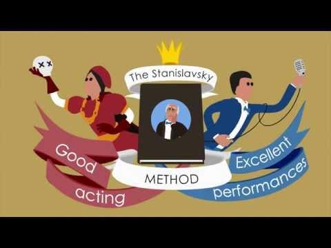 Stanislavsky Acting Мethodology