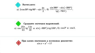 Контрольная работа по тригонометрии 1