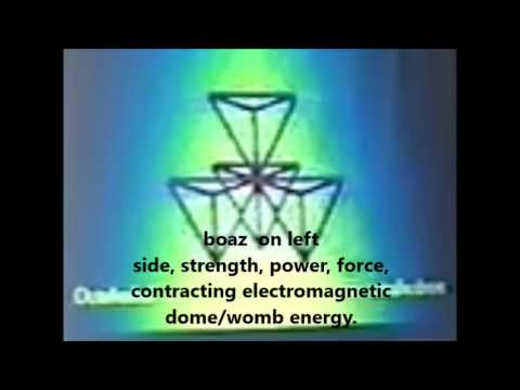Transmutation of Radio-Activity and Levitation Antigravity Technology