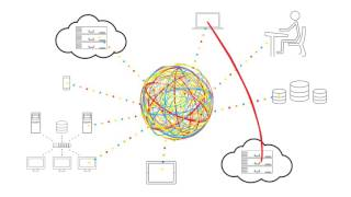 Cloud Switch Introduction