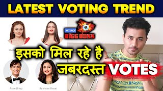 SHOCKING LATEST VOTING TREND  Who Will Be EVICTED  Bigg Boss 13 Latest Update