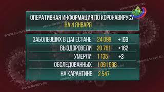 Еще 159 человек получили положительный тест на коронавирус в Дагестане