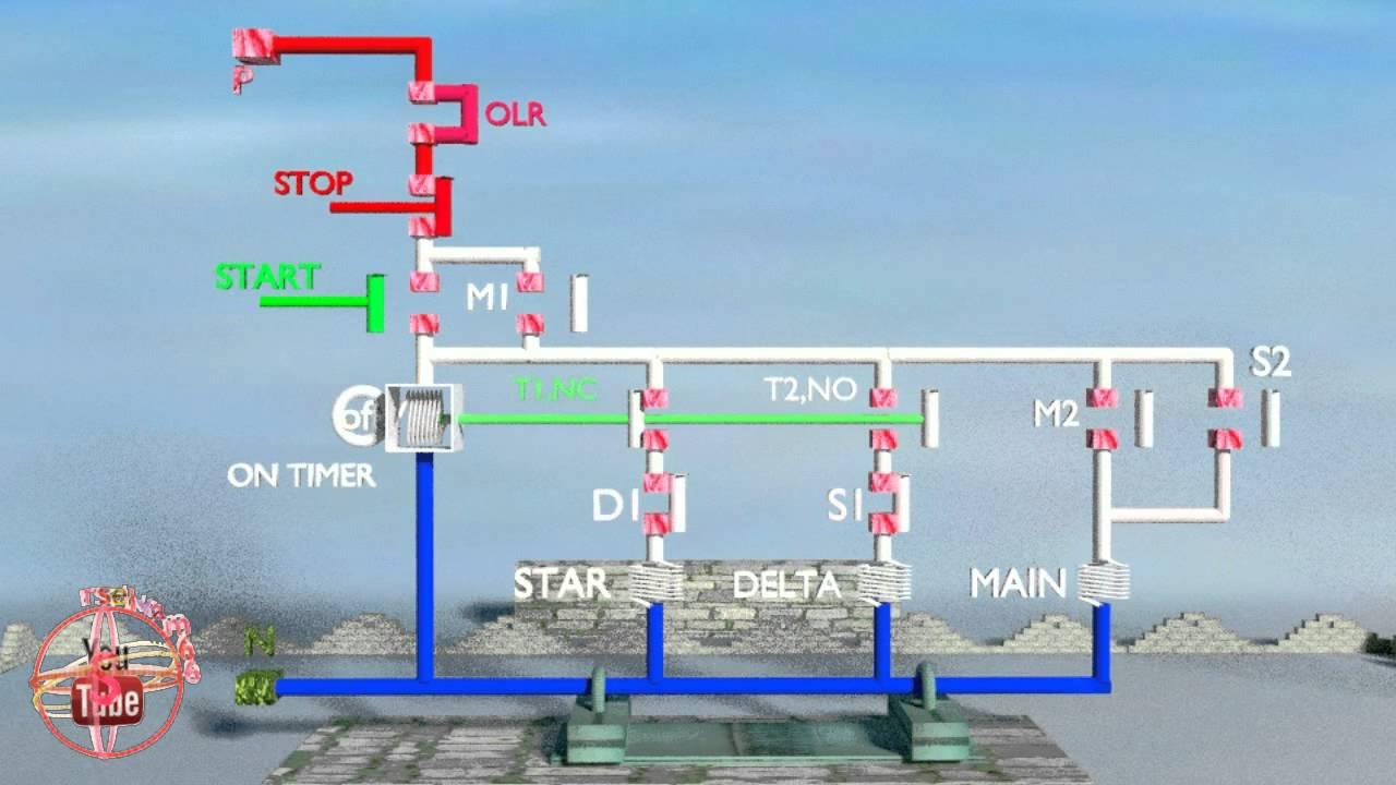 medium resolution of star delta starter control diagram explain animation video auto star delta starter wiring diagram