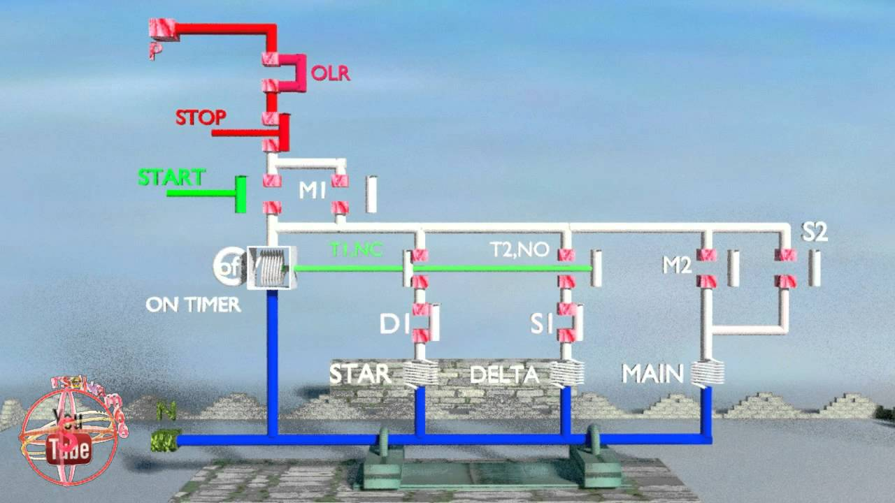 star delta starter control diagram explain animation video