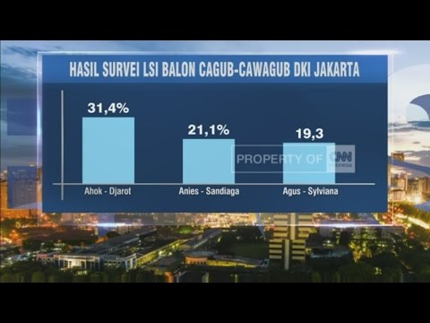 3 Lembaga Rilis Hasil Survei Balon Cagub-Cawagub DKI Jakarta