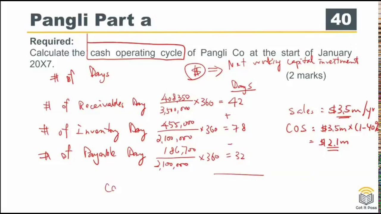 ACCA F9 June 2017 Exam Question Review - Section C Q31 Pangli Part a  (Hybrid)