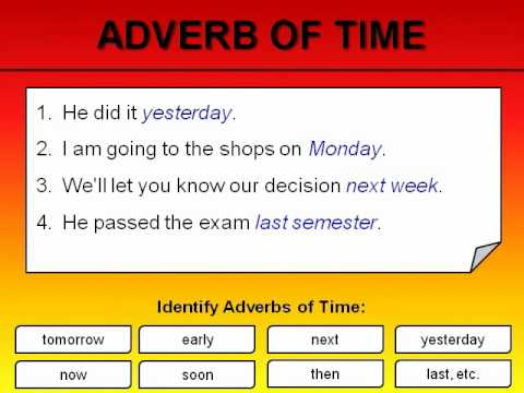 Types Of Adverb Youtube