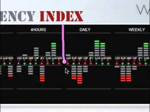 Hector deville trend scanner forex currency index