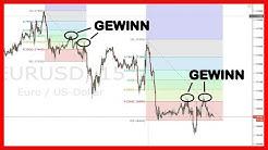 📌Einfache Trading Strategie für Anfänger + (Forex, CFD Handel, Aktien, Optionen)