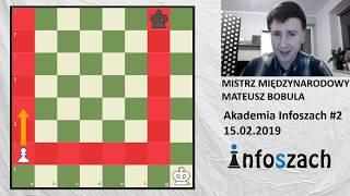 Gambar cover Akademia Infoszach #2 | Podstawowe końcówki pionowe