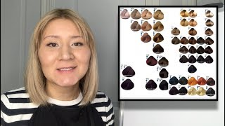 видео Эстель блонд: палитра и оттенки
