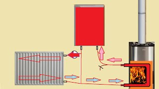 Теплообменник для банной печи: выбор и устройство (видео)