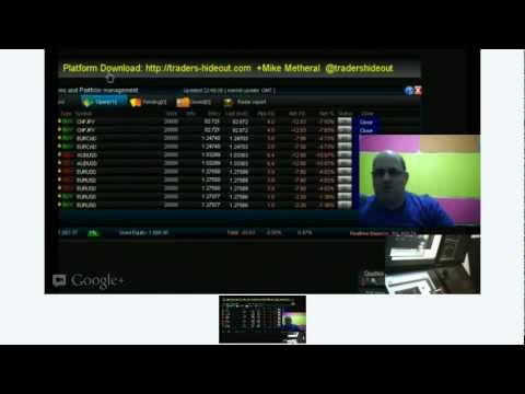Live FOREX trading today, analysis, tips and tricks 2012-09-10 on the Best FOREX Trading Platform