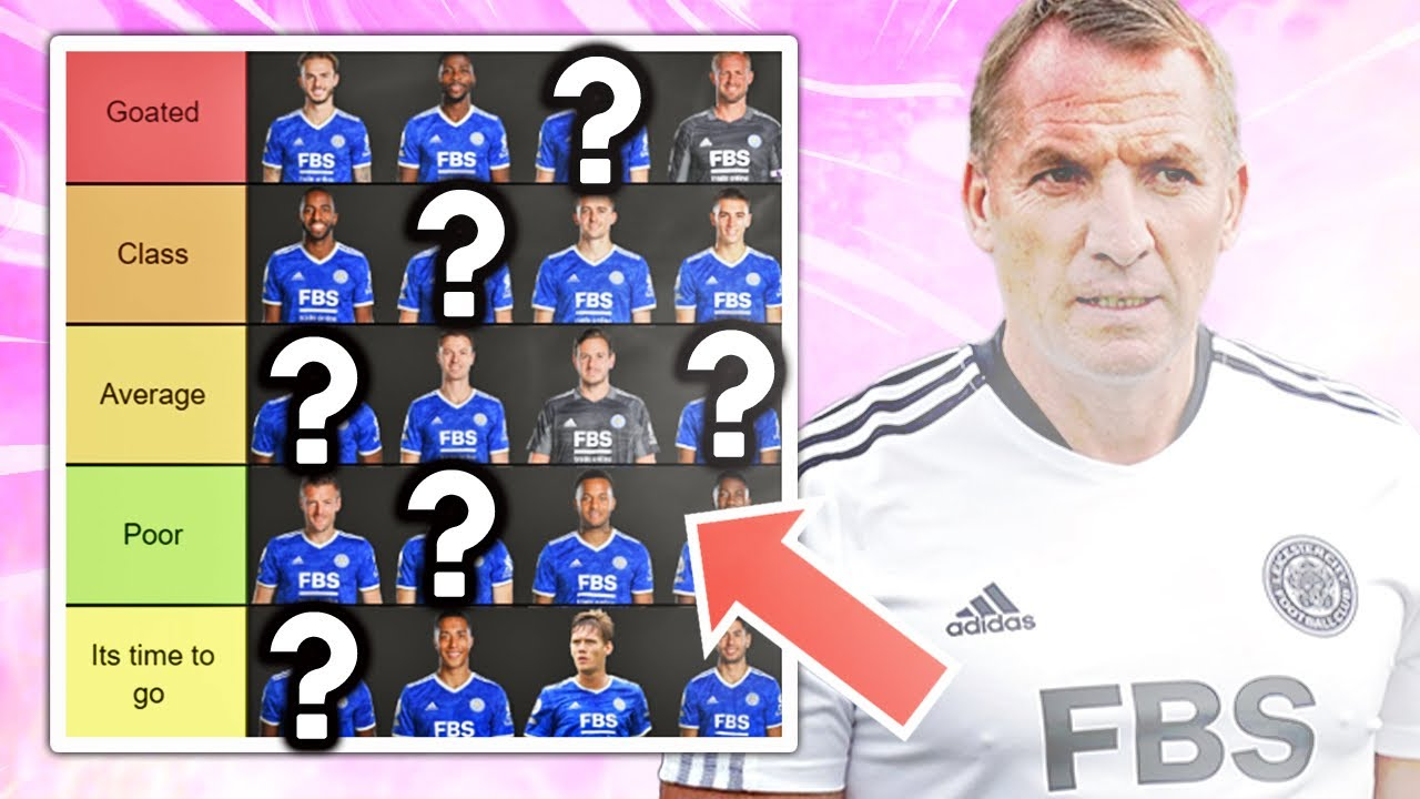 Download RANKING EVERY Leicester City PLAYER So Far This Season! 2021/22 - Leicester News