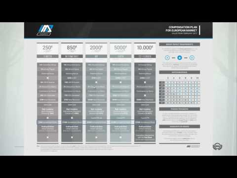 IMP Europe - Paketübersicht