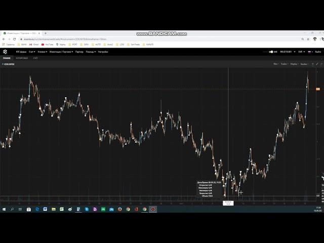 CEIX (NYSE) рост 50% за 10 дней.