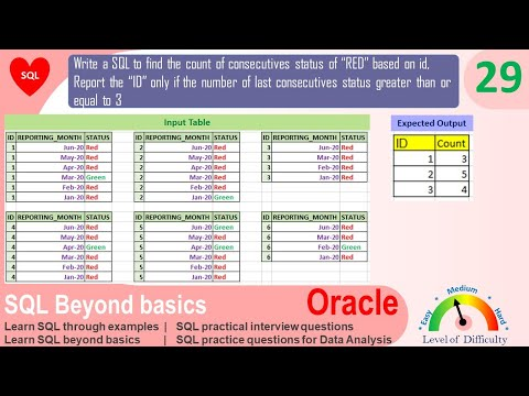 Referential Integrity Constraints | Database Management System from YouTube · Duration:  5 minutes 33 seconds
